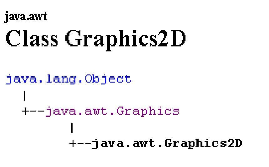Class Graphics versus Graphics2D • First of all, notice that class Graphics is the Superclass to