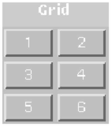 Grid Layout • GridLayout — Lays out components in a grid, with each component stretched to