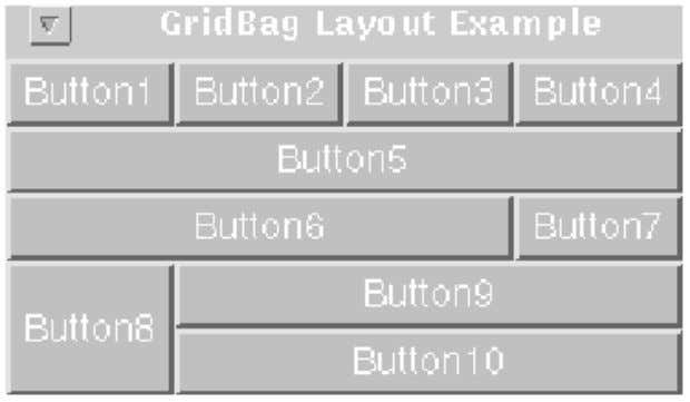 GridBag Layout • GridBagLayout — Arranges components in a grid using an elaborate set of grid