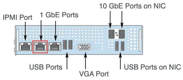 nodes must be in failover mode (factory default setting). Figure: Port Locations (NX-3050) Note: You can