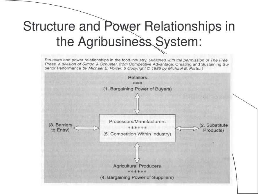 Structure and Power Relationships in the Agribusiness System: