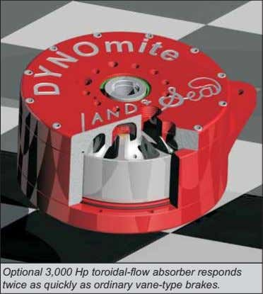 Optional 3,000 Hp toroidal-flow absorber responds twice as quickly as ordinary vane-type brakes.