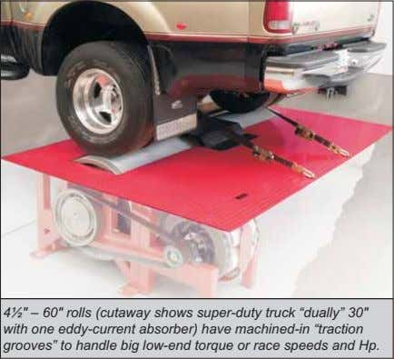 "4½"" – 60"" rolls (cutaway shows super-duty truck ""dually"" 30"" with one eddy-current absorber) have"