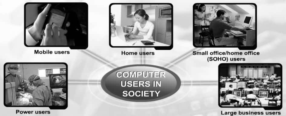 HOME USER The computer is a basic necessity. Each home user spends time on the
