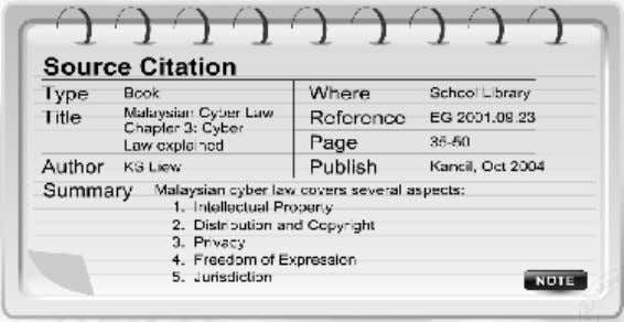 given to the teacher for final grading. SOURCE CITATION CARD Source citation card is a note