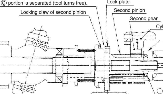 Lock plate C portion is separated (tool turns free). Locking claw of second pinion Second