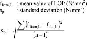 f fctm,L s p : mean value of LOP (N/mm 2 ) : standard deviation