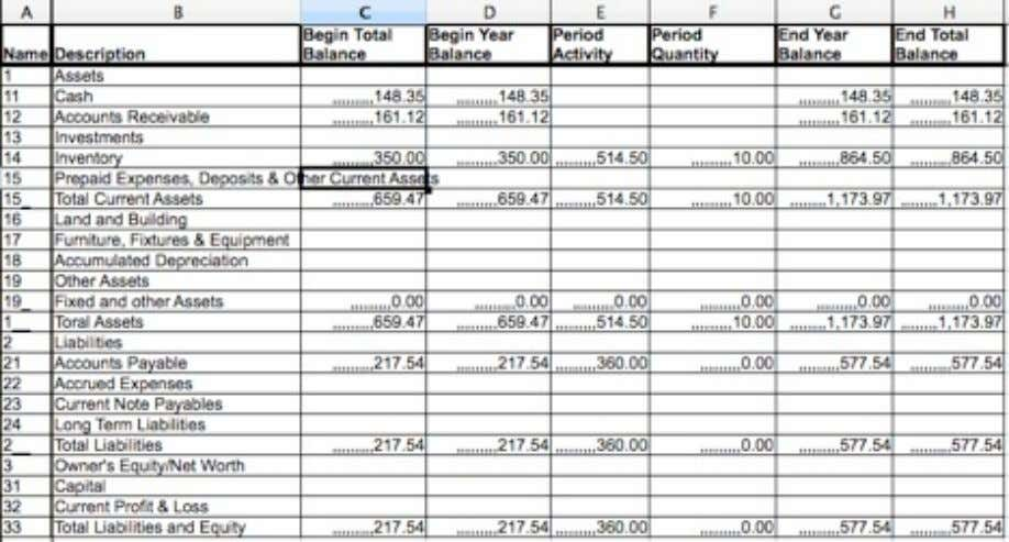 Figure 1.9 - Excel Spreadsheet to view the exported Balance Sheet See how far humanity has