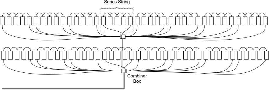 Series String Combiner Box