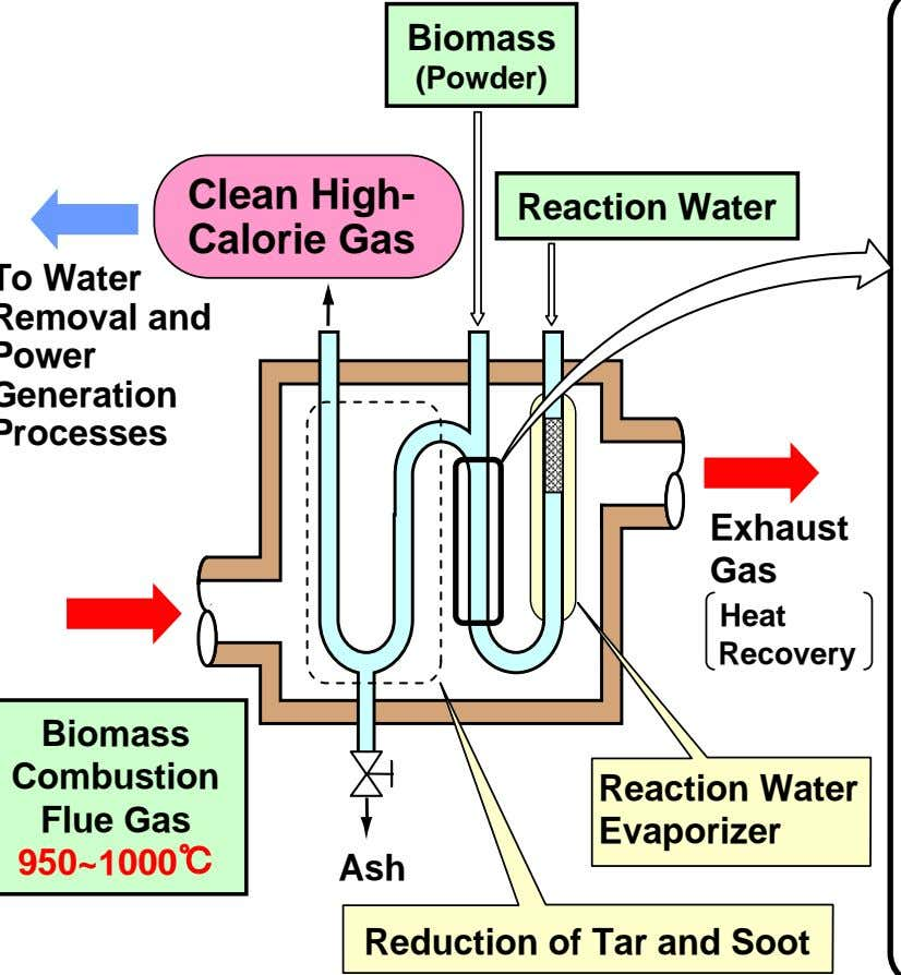 Biomass (Powder) Clean High- Calorie Gas Reaction Water To Water Removal and Power Generation Processes