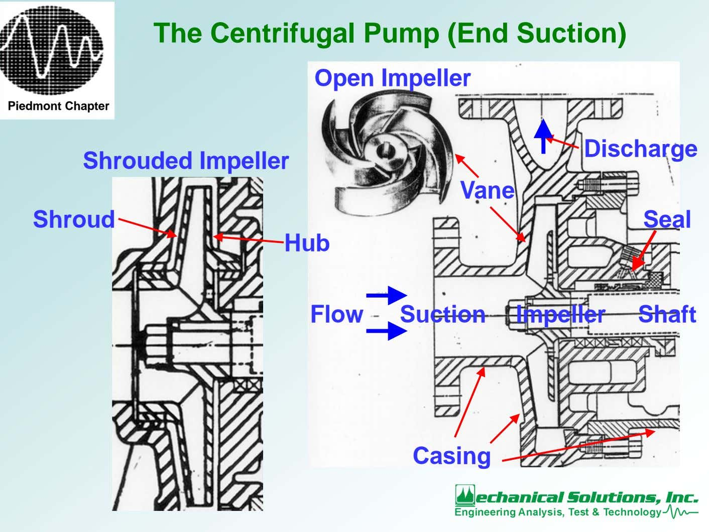 The Centrifugal Pump (End Suction) Open Impeller Piedmont Chapter Discharge Shrouded Impeller Vane Shroud Seal