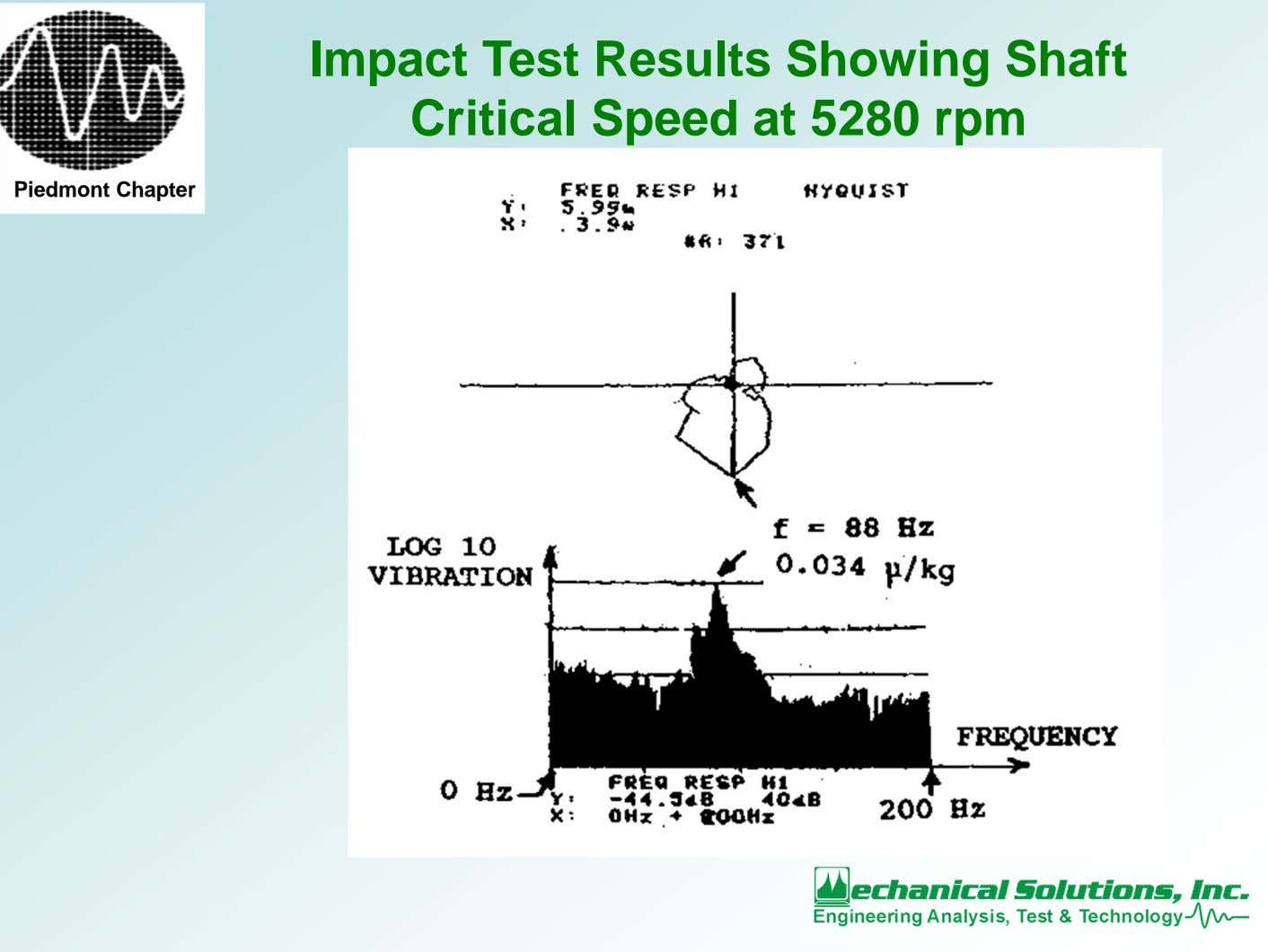 Impact Test Results Showing Shaft Critical Speed at 5280 rpm Piedmont Chapter