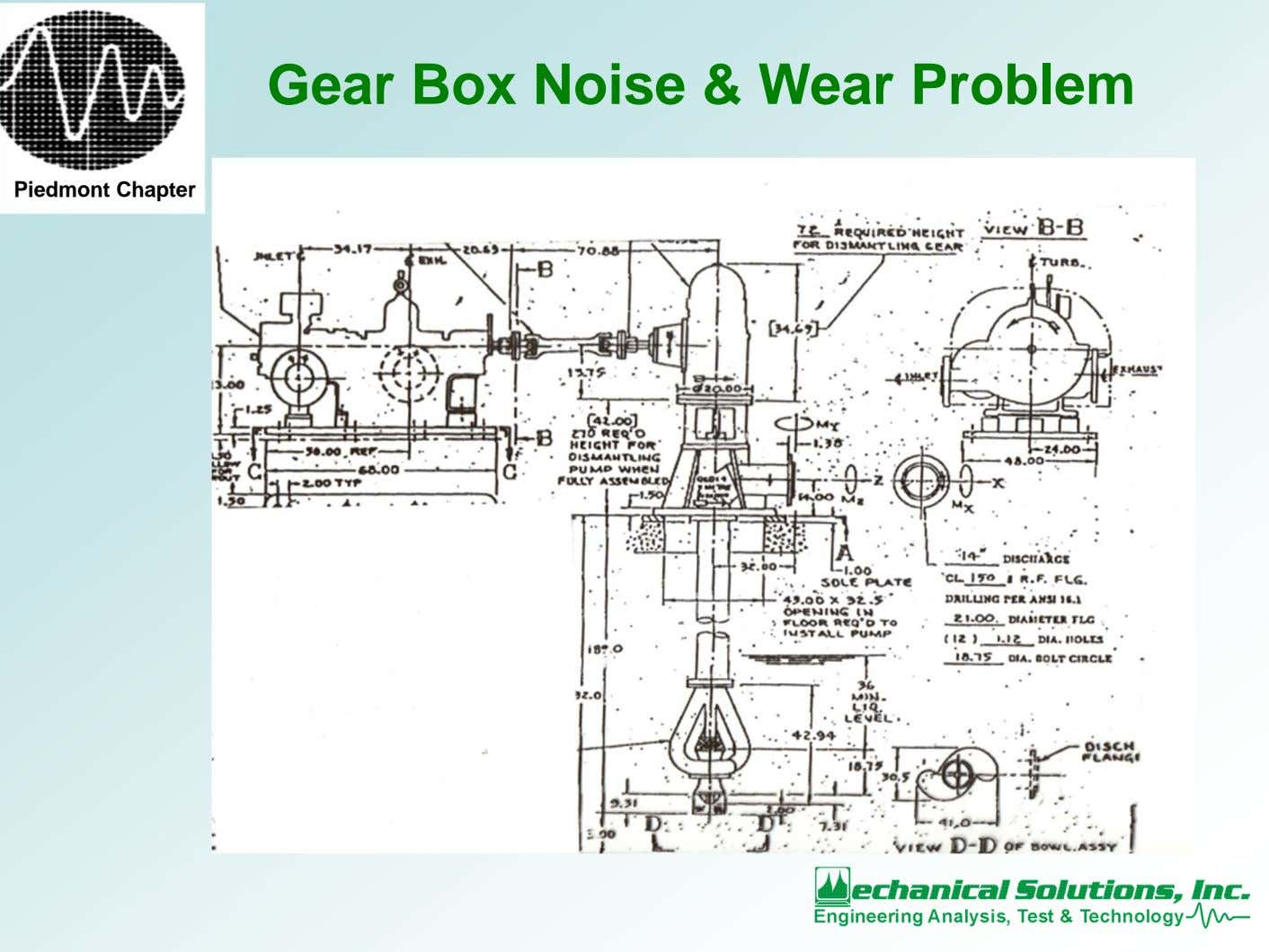 Gear Box Noise & Wear Problem Piedmont Chapter