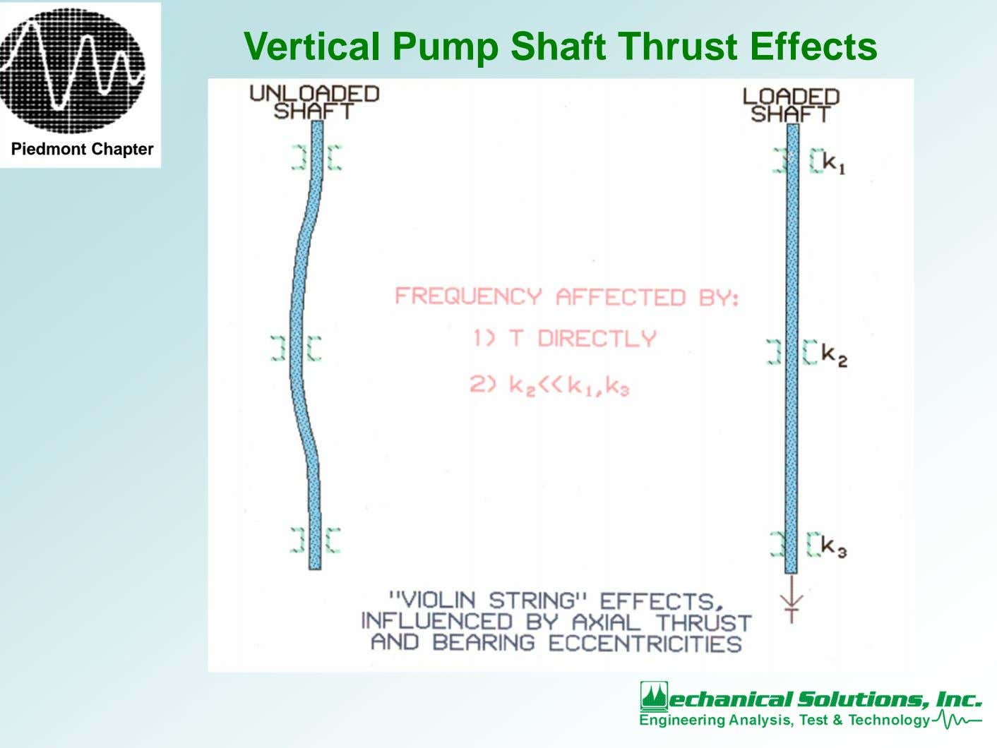 Vertical Pump Shaft Thrust Effects Piedmont Chapter