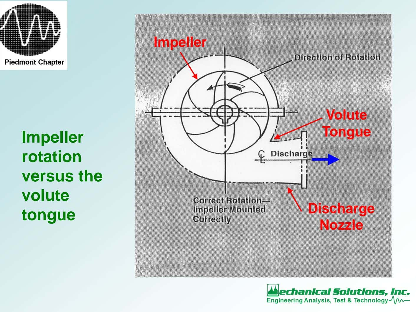 Impeller Piedmont Chapter Volute Tongue Impeller rotation versus the volute tongue Discharge Nozzle