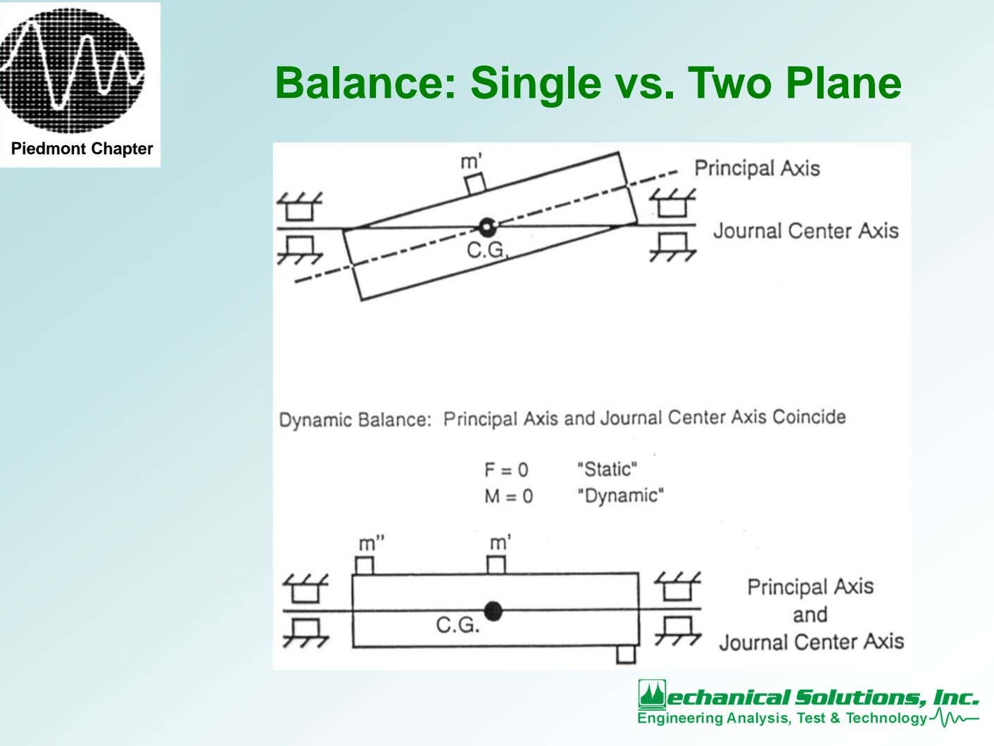 Balance: Single vs. Two Plane Piedmont Chapter