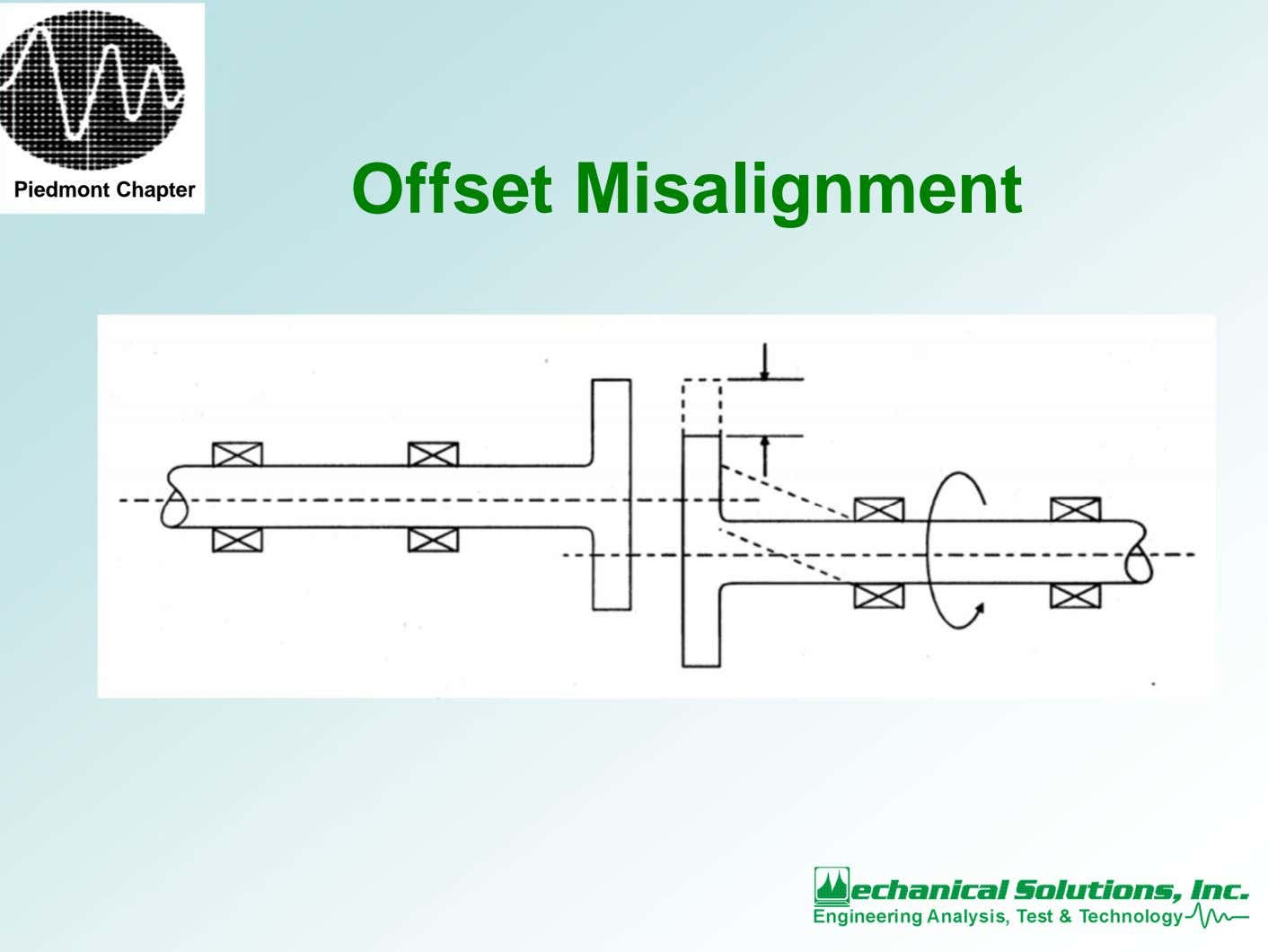 Piedmont Chapter Offset Misalignment