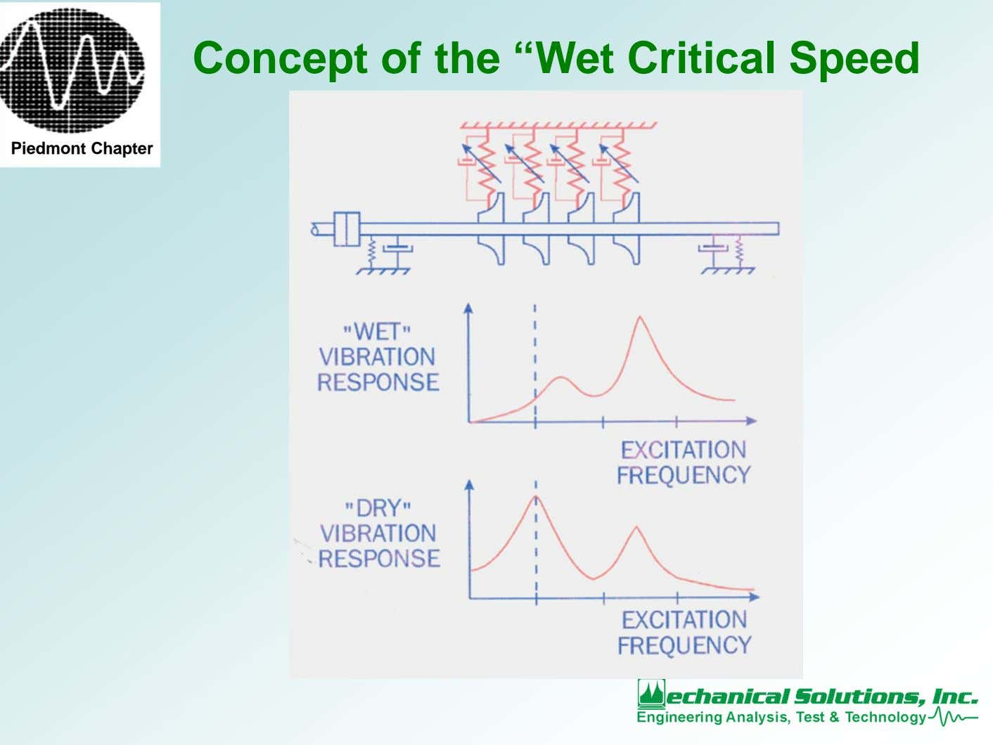 "Concept of the ""Wet Critical Speed Piedmont Chapter"