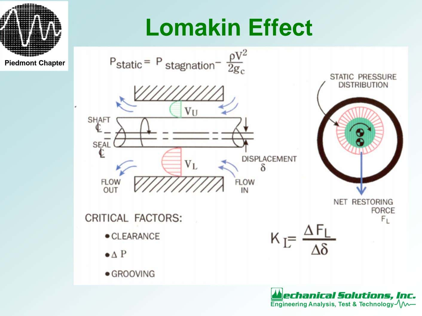 Lomakin Effect Piedmont Chapter
