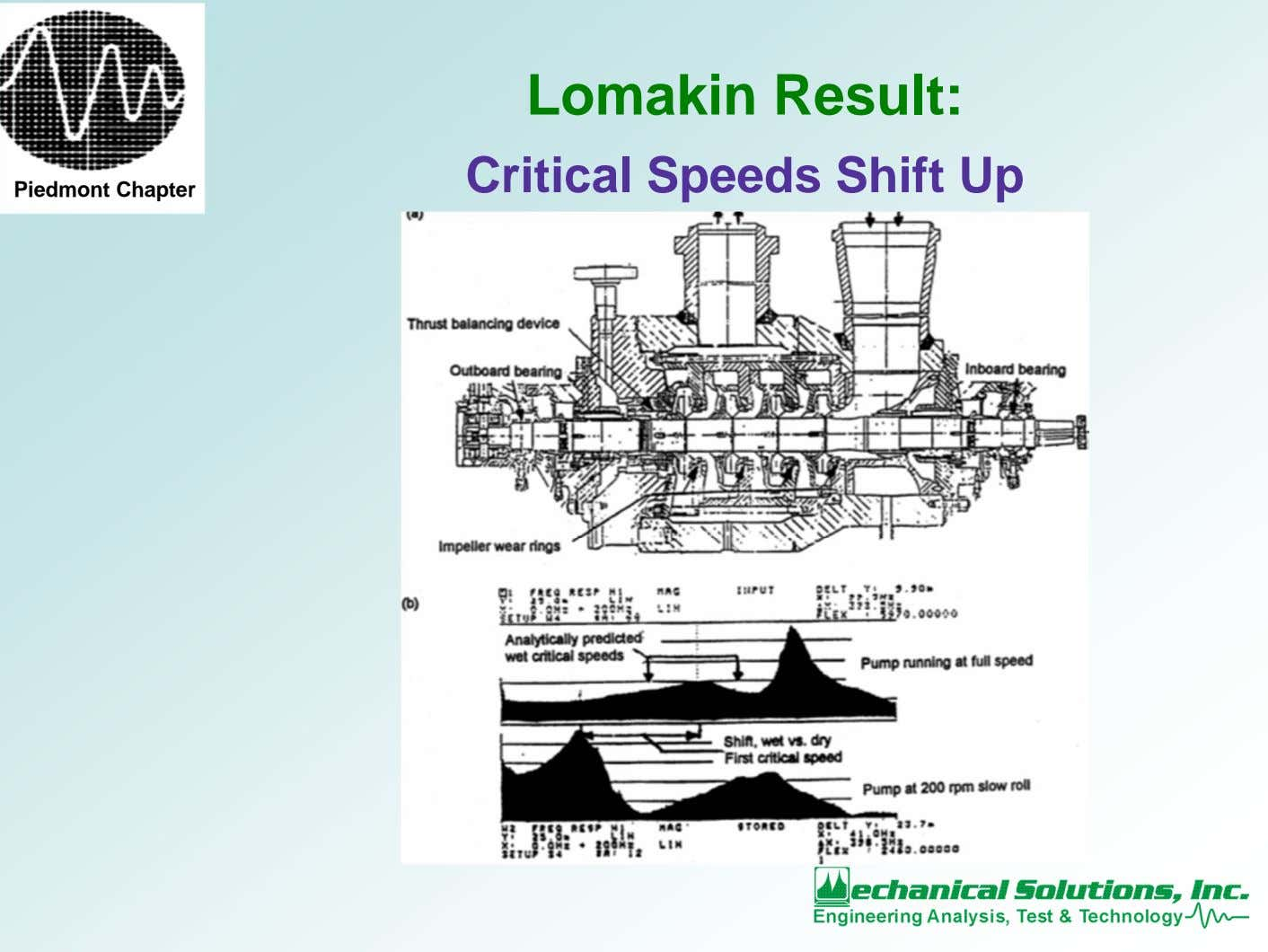 Lomakin Result: Critical Speeds Shift Up Piedmont Chapter