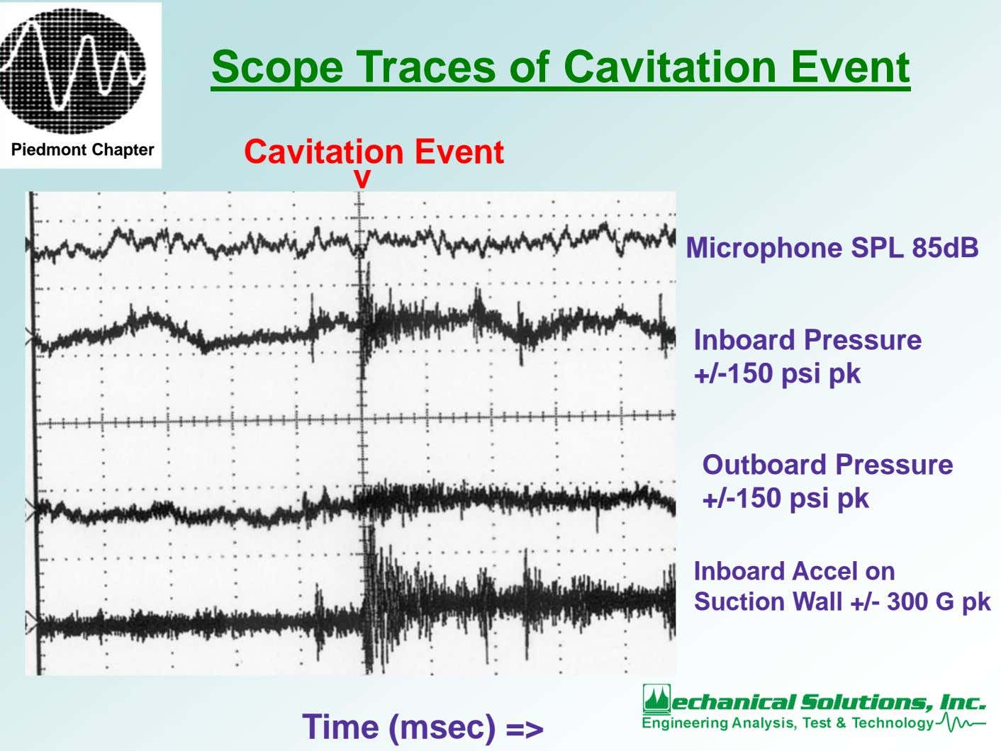 Scope Traces of Cavitation Event Piedmont Chapter Cavitation Event v Microphone SPL 85dB Inboard Pressure