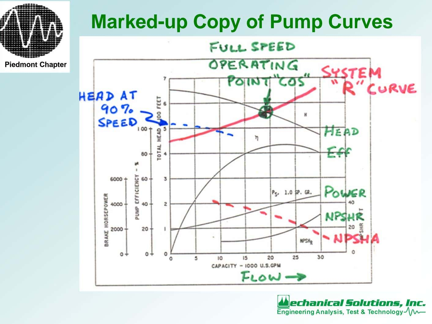 Marked-up Copy of Pump Curves Piedmont Chapter