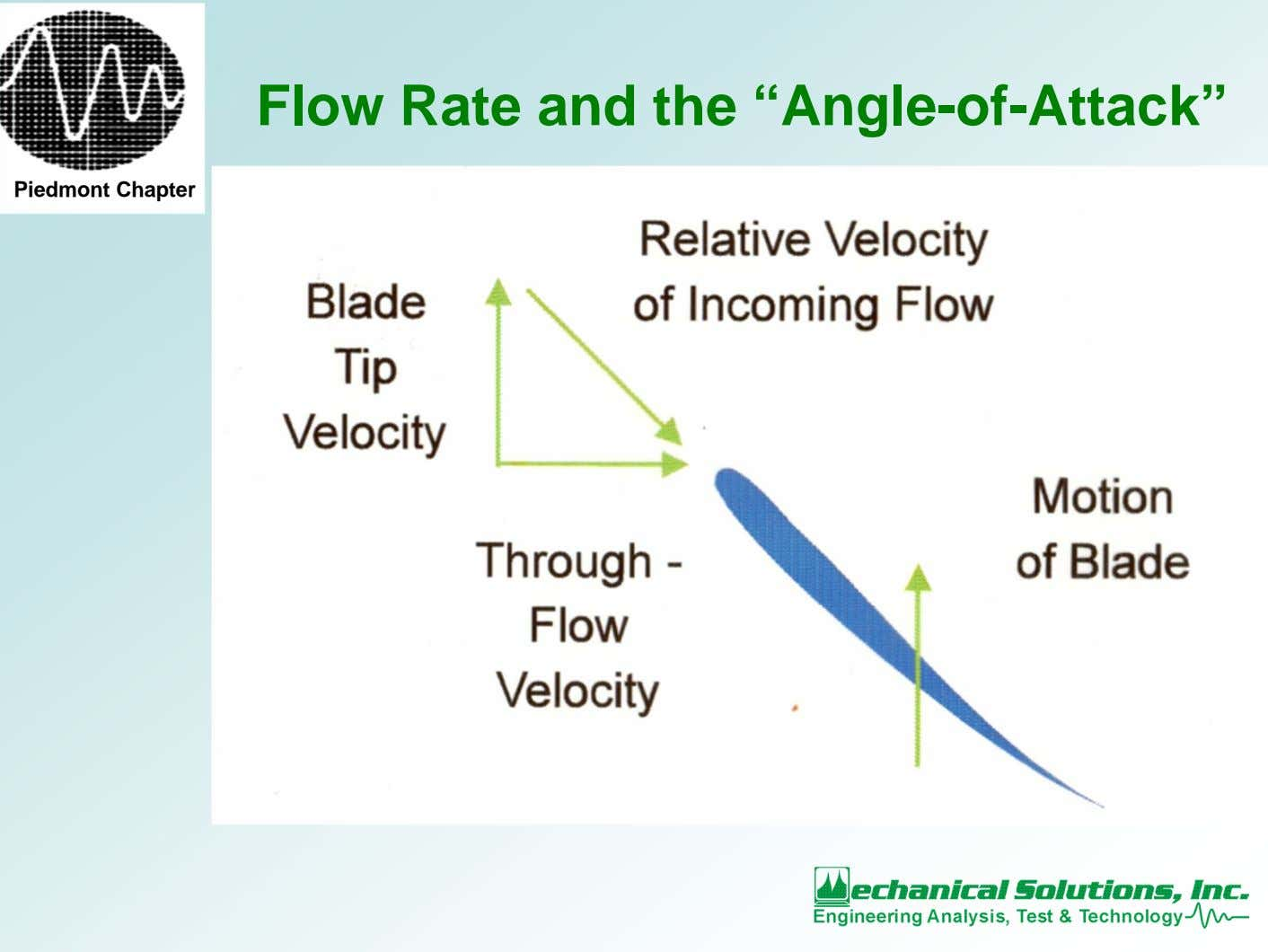 "Flow Rate and the ""Angle-of-Attack"" Piedmont Chapter"
