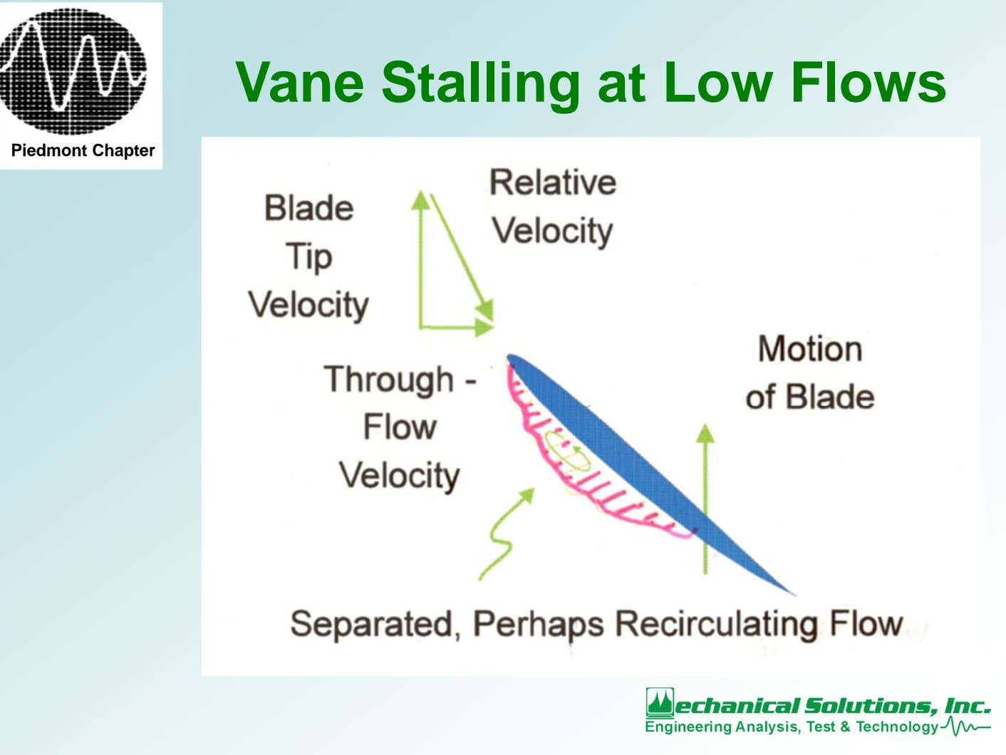 Vane Stalling at Low Flows Piedmont Chapter