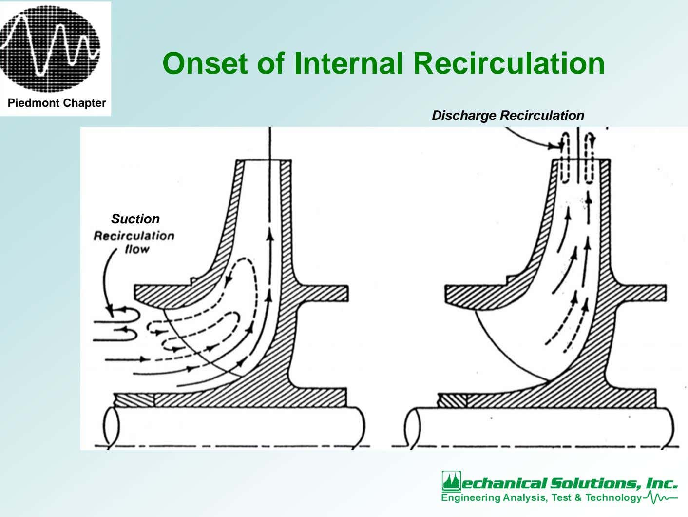 Onset of Internal Recirculation Piedmont Chapter Discharge Recirculation Suction