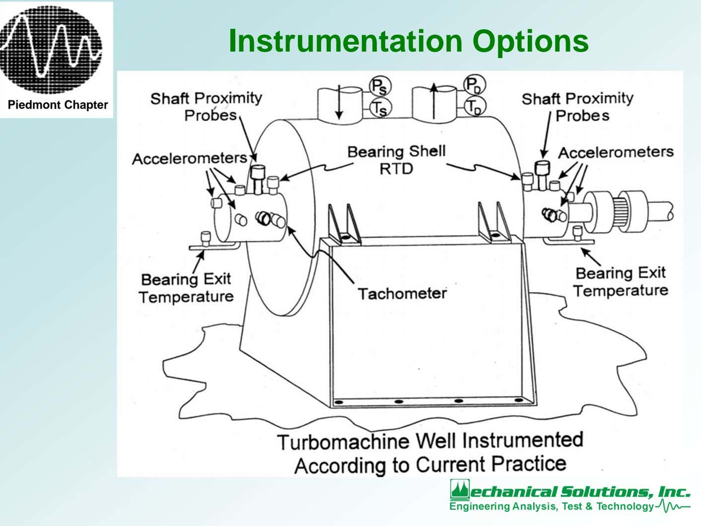 Instrumentation Options Piedmont Chapter