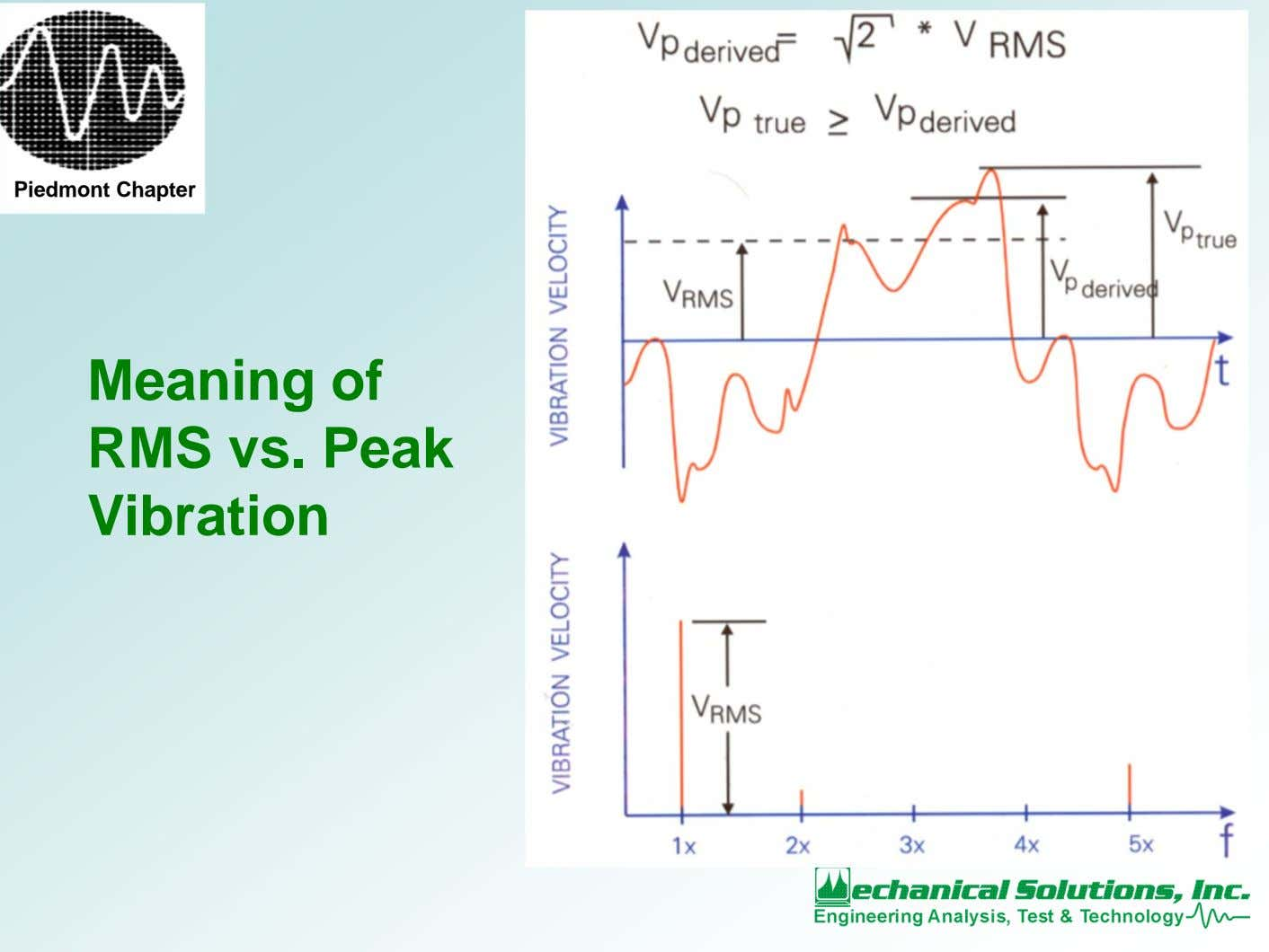 Piedmont Chapter Meaning of RMS vs. Peak Vibration