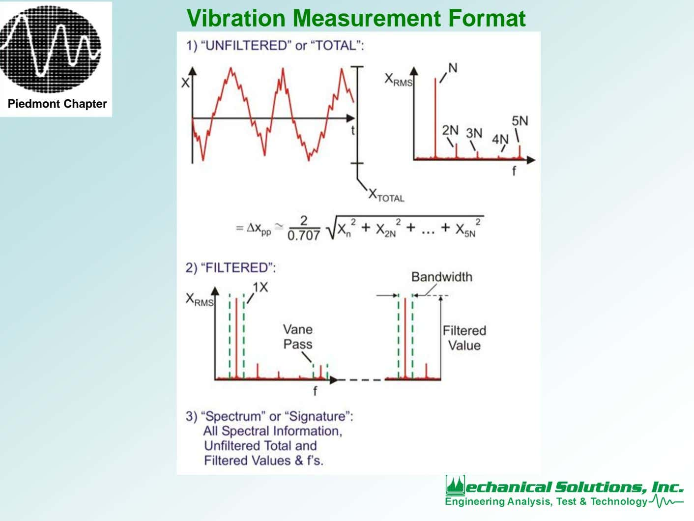 Vibration Measurement Format Piedmont Chapter