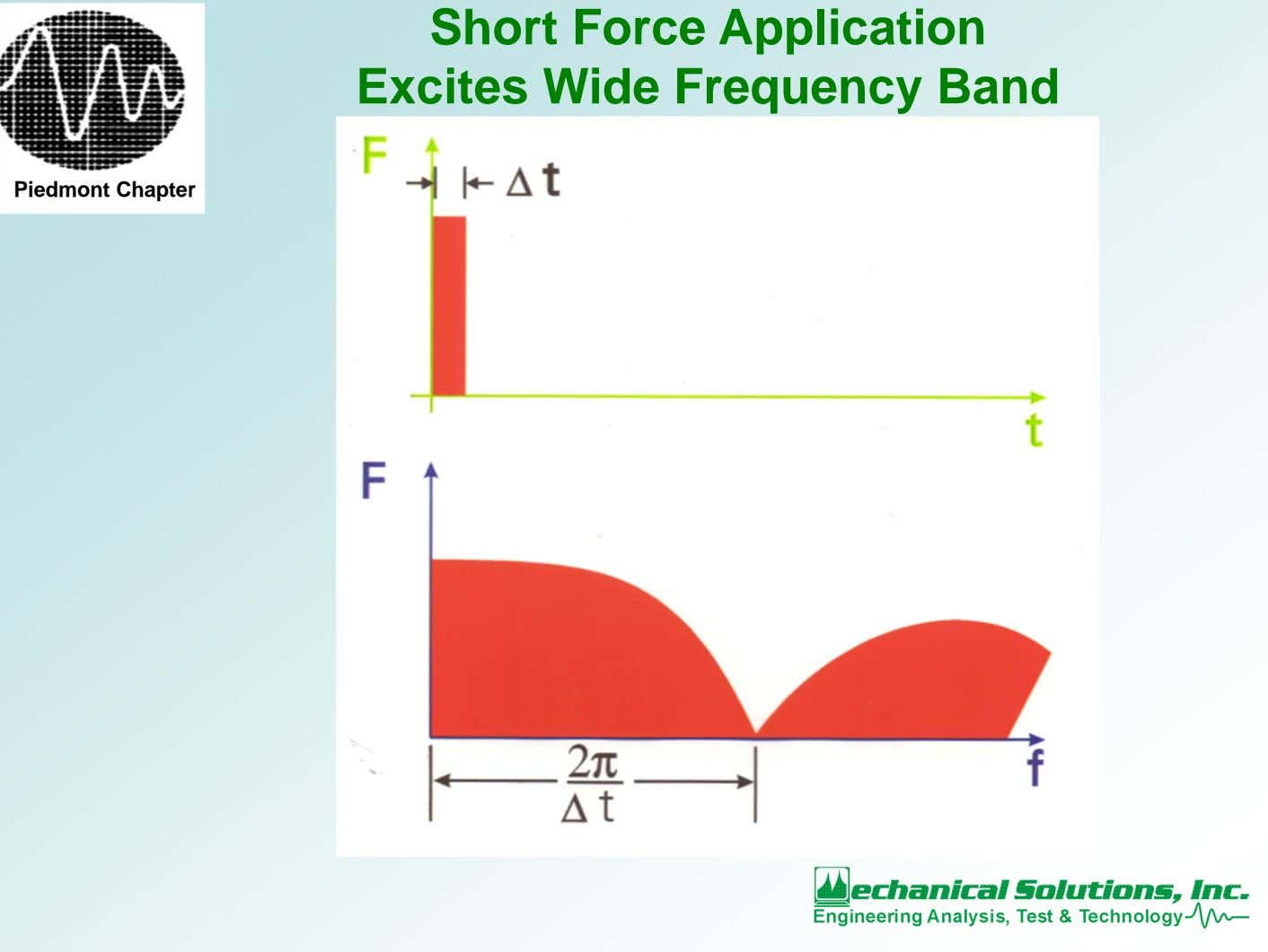 Short Force Application Excites Wide Frequency Band Piedmont Chapter