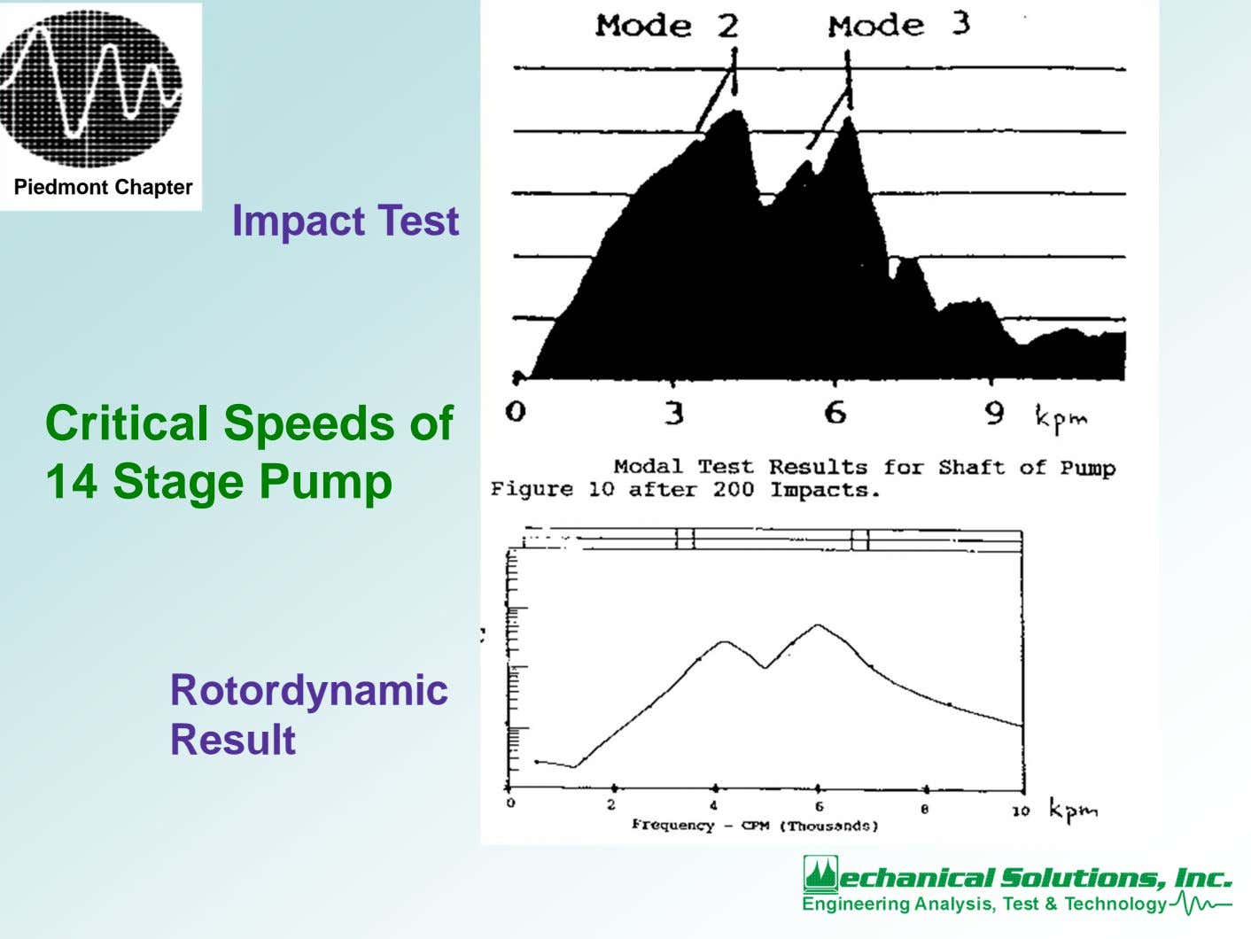 Piedmont Chapter Impact Test Critical Speeds of 14 Stage Pump Rotordynamic Result