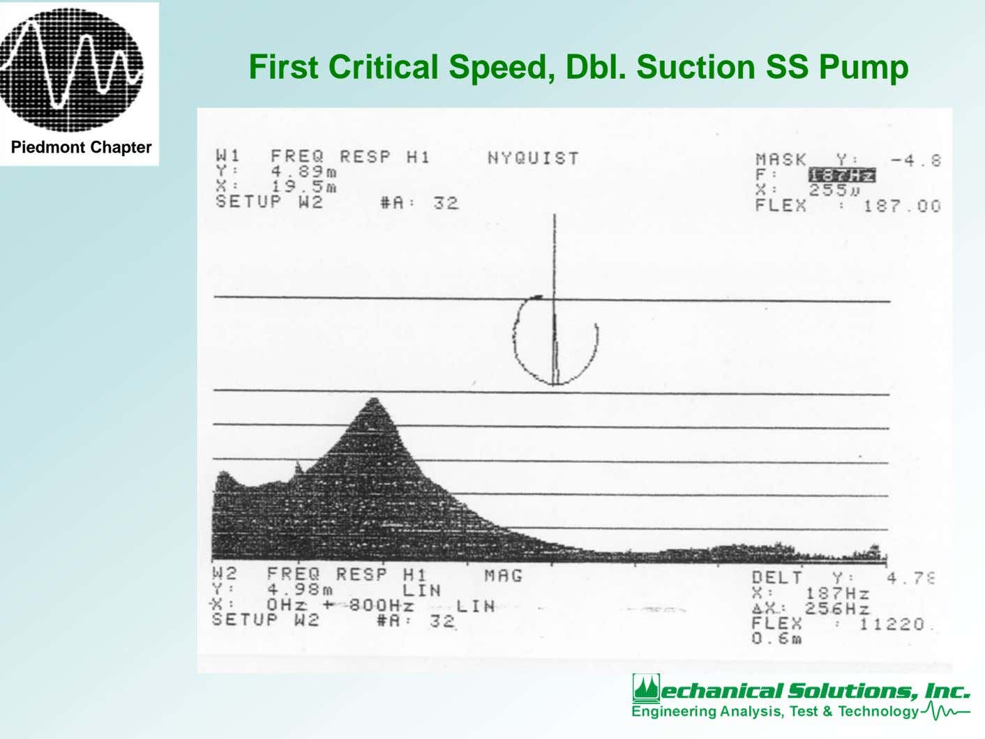 First Critical Speed, Dbl. Suction SS Pump Piedmont Chapter