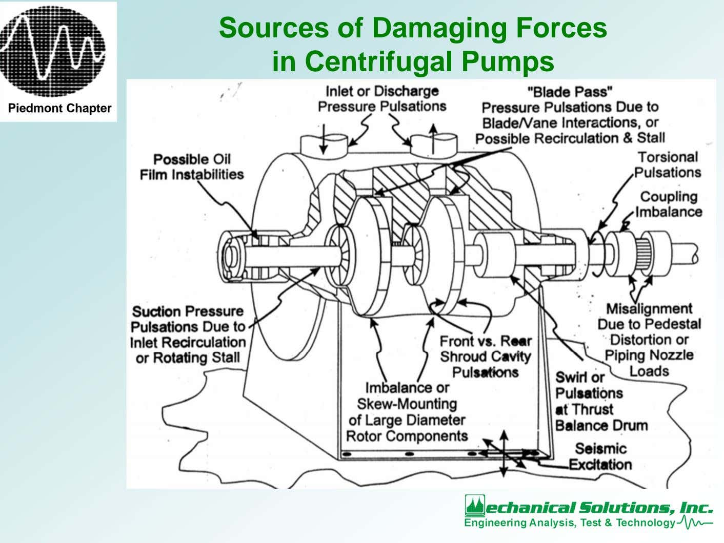 Sources of Damaging Forces in Centrifugal Pumps Piedmont Chapter