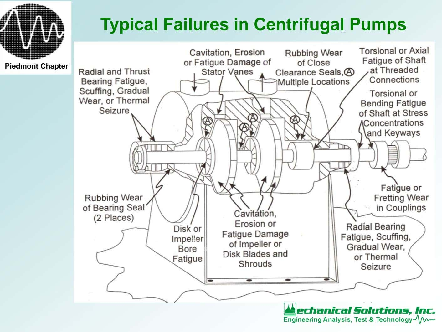 Typical Failures in Centrifugal Pumps Piedmont Chapter