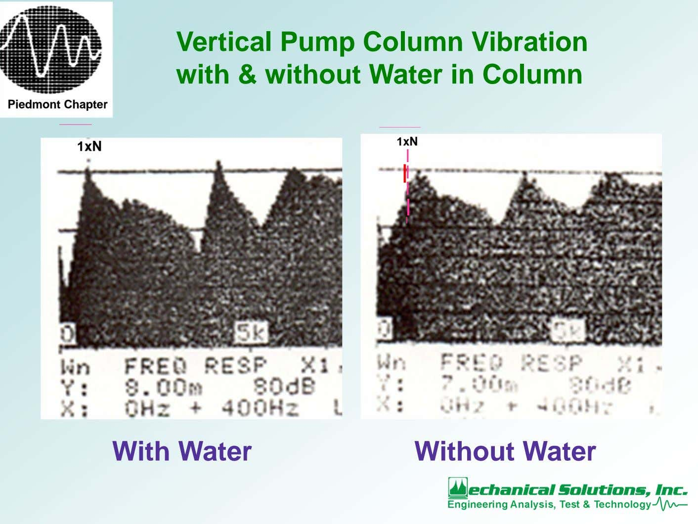 Vertical Pump Column Vibration with & without Water in Column Piedmont Chapter 1xN 1xN |