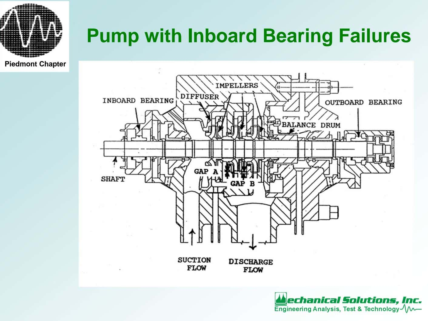 Pump with Inboard Bearing Failures Piedmont Chapter