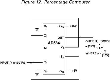 Figure 12. Percentage Computer X +V S +15V 1 X 2 OUT OUTPUT, 5V/PK AD534