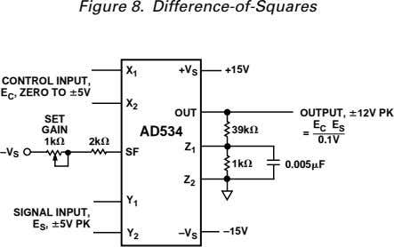 Figure 8. Difference-of-Squares X +V S +15V 1 CONTROL INPUT, E C , ZERO TO