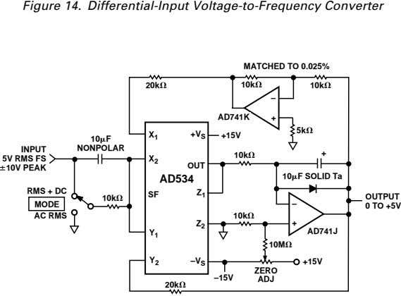 Figure 14. Differential-Input Voltage-to-Frequency Converter MATCHED TO 0.025% 20k 10k 10k AD741K 5k +V S