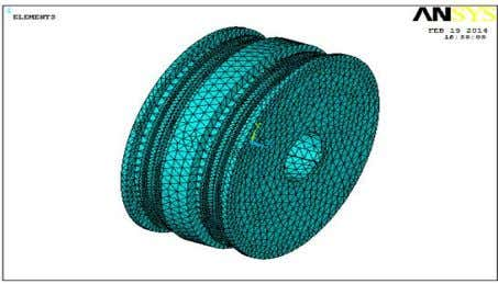 (PRXY): 0.211 Density : 0.0000071 kg/mm 3 Meshed Model Loads : Solution : Solution – Solve
