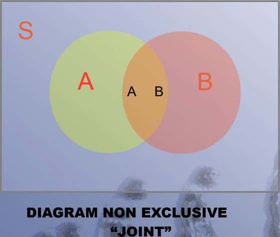 "S B A A B DIAGRAM NON EXCLUSIVE ""JOINT"""
