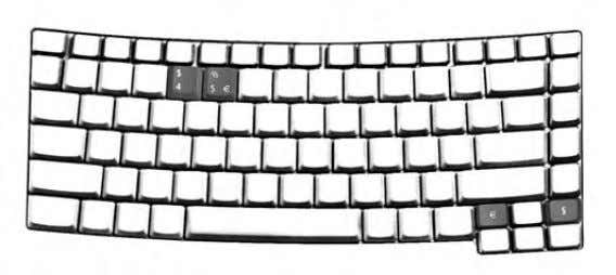 of your keyboard. To type: Aspire 5650: TravelMate 4260: The Euro symbol 1. Open a text