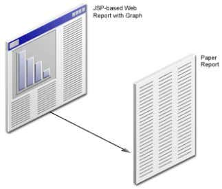 a Paper Report fr om a JSP-based Web Report Data Model 1.2 Summary Now that you