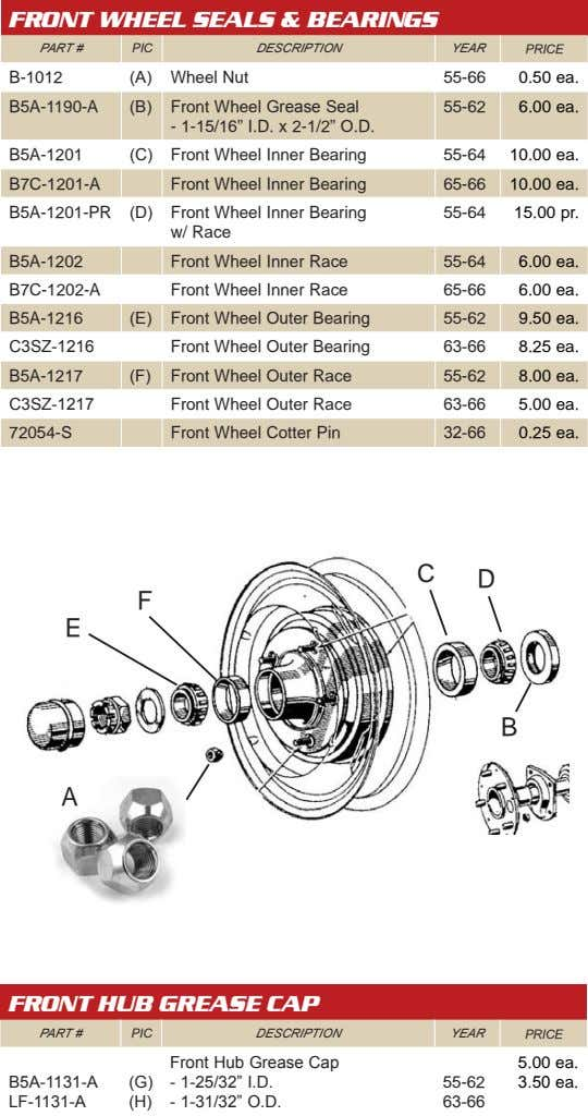 FRONT WHEEL SEALS & BEARINGS PART # PIC DESCRIPTION YEAR PRICE B-1012 (A) Wheel Nut 55-66