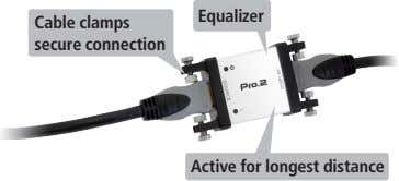 Equalizer Cable clamps   secure connection Active for longest distance