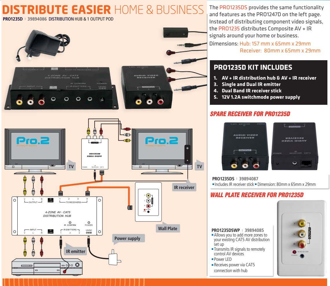 dIStrIbute eASIer hoMe & buSineSS PRO1235D  |   39894086 dISTRIBUTION HUB & 1 OUTpUT pOd