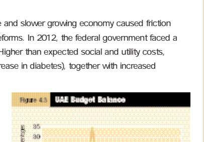 from within government. A more restricted federal budget exacerbated income disparities among the emirates and made